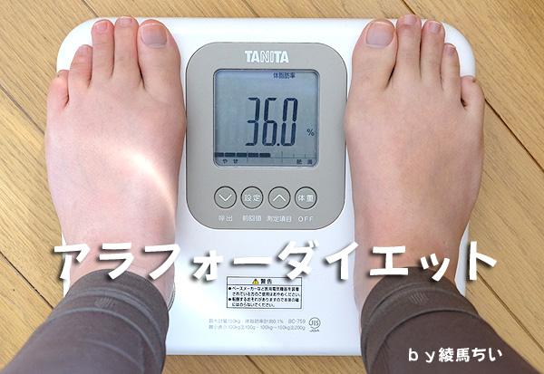 3月の体脂肪