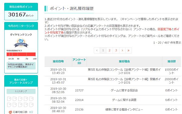 Dstylewebで3万円頂きました