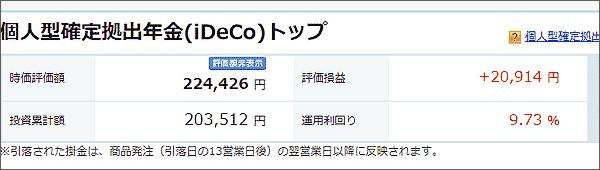 1月28日のiDeCoの損益