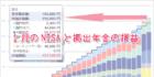 1月NISAと拠出年金の損益