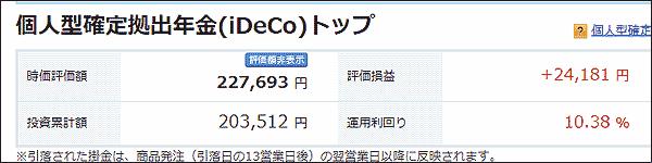 2月10日iDeCoの損益