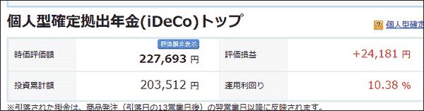 2月11日iDeCoの損益