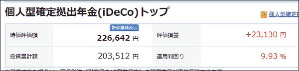 2月12日のiDeCo