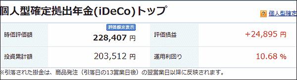 2月13日iDeCoの損益