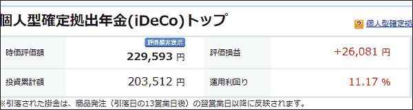 2月14日のiDeCoの損益