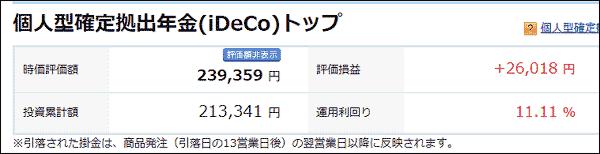 2月17日のiDeCoの損益