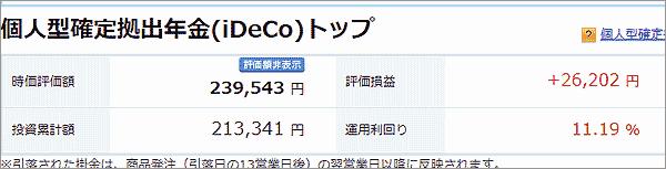 2月18日のiDeCoの損益