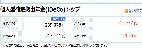 2月20日のiDeCoの損益
