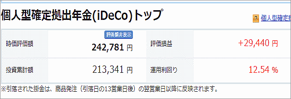 2月21日のiDeCoの損益