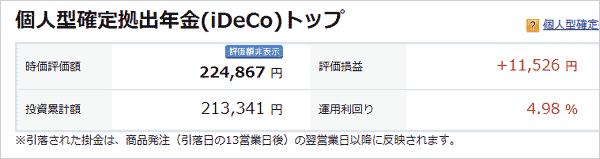 2月27日のiDeCoの損益
