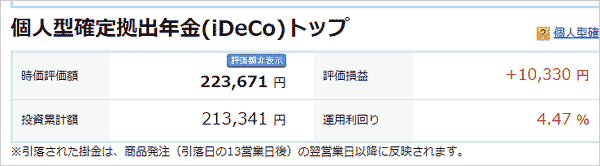 2月28日iDeCoの損益
