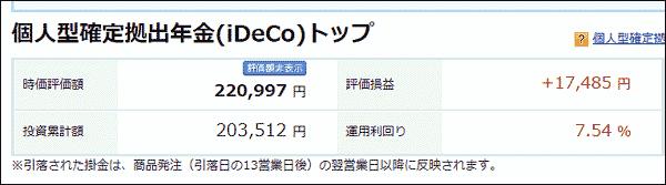 2月4日iDeCoの損益