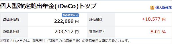 2月5日のiDeCoの損益