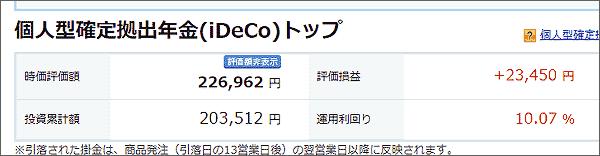 2月7日のiDeCoの損益