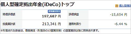 3月10日iDeCoの損益