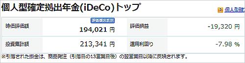 3月12日のiDeCo損益