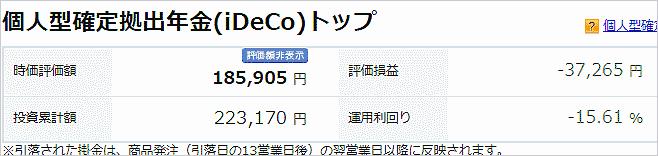3月31日iDeCoの損益