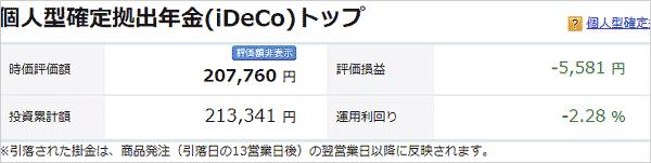 3月3日のiDeCo損益