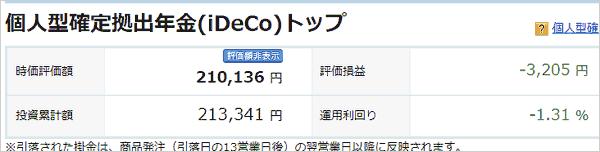 3月5日iDeCoの損益