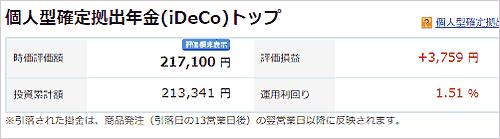 3月6日iDeCoの損益