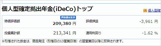 3月9日のiDeCoの損益