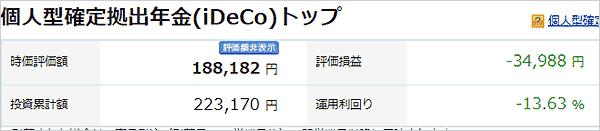 4月2日のiDeCoの損益