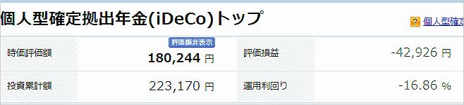 4月3日iDeCoの損益