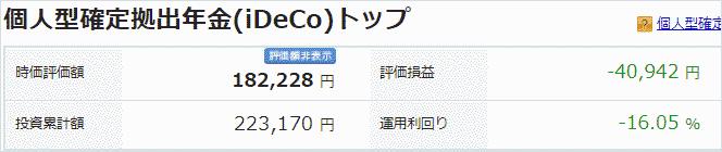 4月7日のiDeCoの損益