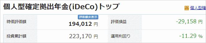 4月9日のiDeCoの損益
